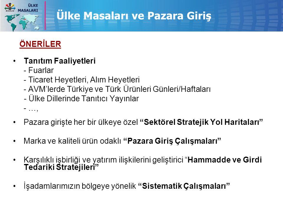 Tanıtım Faaliyetleri - Fuarlar - Ticaret Heyetleri, Alım Heyetleri - AVM'lerde Türkiye ve Türk Ürünleri Günleri/Haftaları - Ülke Dillerinde Tanıtıcı Y
