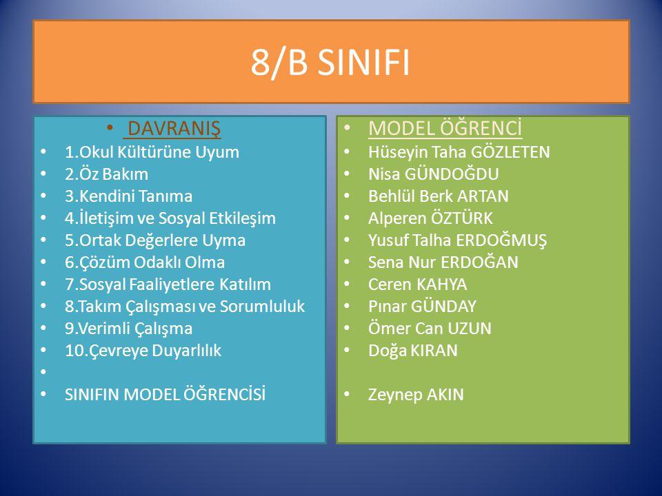 8/B SINIFI DAVRANIŞ 1.Okul Kültürüne Uyum 2.Öz Bakım 3.Kendini Tanıma 4.İletişim ve Sosyal Etkileşim 5.Ortak Değerlere Uyma 6.Çözüm Odaklı Olma 7.Sosyal Faaliyetlere Katılım 8.Takım Çalışması ve Sorumluluk 9.Verimli Çalışma 10.Çevreye Duyarlılık SINIFIN MODEL ÖĞRENCİSİ MODEL ÖĞRENCİ Hüseyin Taha GÖZLETEN Nisa GÜNDOĞDU Behlül Berk ARTAN Alperen ÖZTÜRK Yusuf Talha ERDOĞMUŞ Sena Nur ERDOĞAN Ceren KAHYA Pınar GÜNDAY Ömer Can UZUN Doğa KIRAN Zeynep AKIN