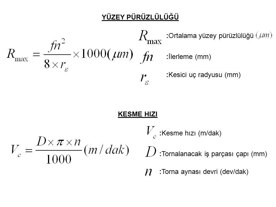 YÜZEY PÜRÜZLÜLÜĞÜ :Ortalama yüzey pürüzlülüğü :İlerleme (mm) :Kesici uç radyusu (mm) KESME HIZI :Kesme hızı (m/dak) :Tornalanacak iş parçası çapı (mm)