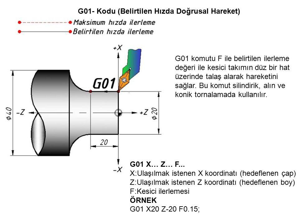 G01- Kodu (Belirtilen Hızda Doğrusal Hareket) G01 komutu F ile belirtilen ilerleme değeri ile kesici takımın düz bir hat üzerinde talaş alarak hareketini sağlar.