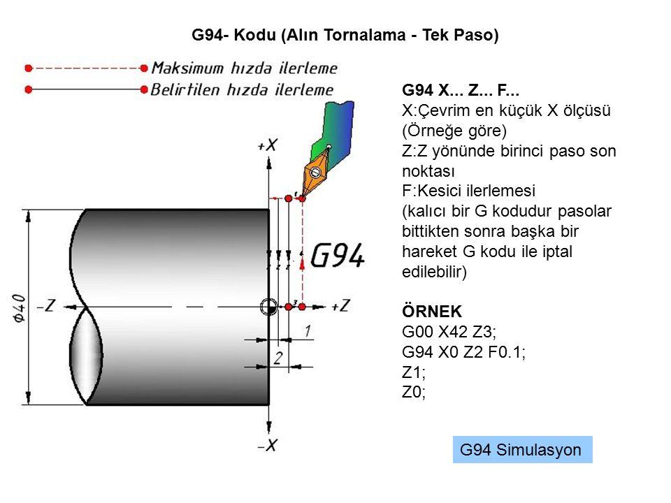 G94- Kodu (Alın Tornalama - Tek Paso) G94 X... Z... F... X:Çevrim en küçük X ölçüsü (Örneğe göre) Z:Z yönünde birinci paso son noktası F:Kesici ilerle