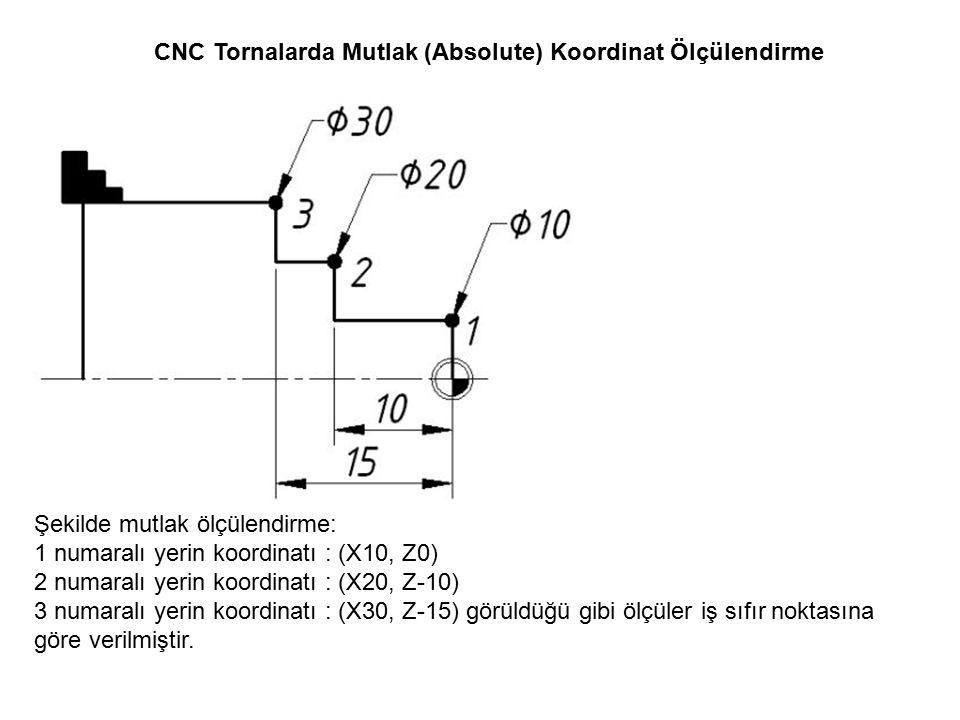 CNC Tornalarda Mutlak (Absolute) Koordinat Ölçülendirme Şekilde mutlak ölçülendirme: 1 numaralı yerin koordinatı : (X10, Z0) 2 numaralı yerin koordinatı : (X20, Z-10) 3 numaralı yerin koordinatı : (X30, Z-15) görüldüğü gibi ölçüler iş sıfır noktasına göre verilmiştir.