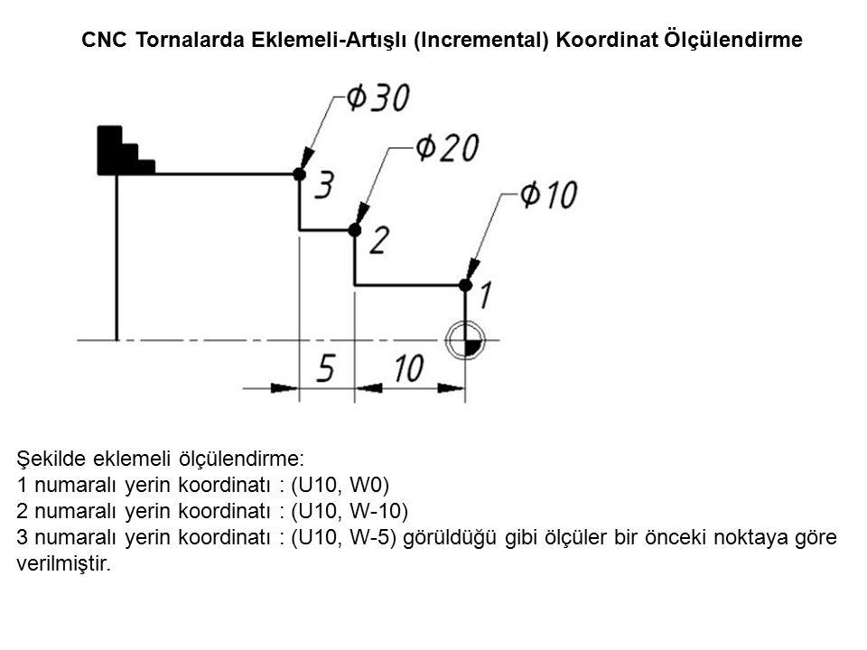 CNC Tornalarda Eklemeli-Artışlı (Incremental) Koordinat Ölçülendirme Şekilde eklemeli ölçülendirme: 1 numaralı yerin koordinatı : (U10, W0) 2 numaralı yerin koordinatı : (U10, W-10) 3 numaralı yerin koordinatı : (U10, W-5) görüldüğü gibi ölçüler bir önceki noktaya göre verilmiştir.