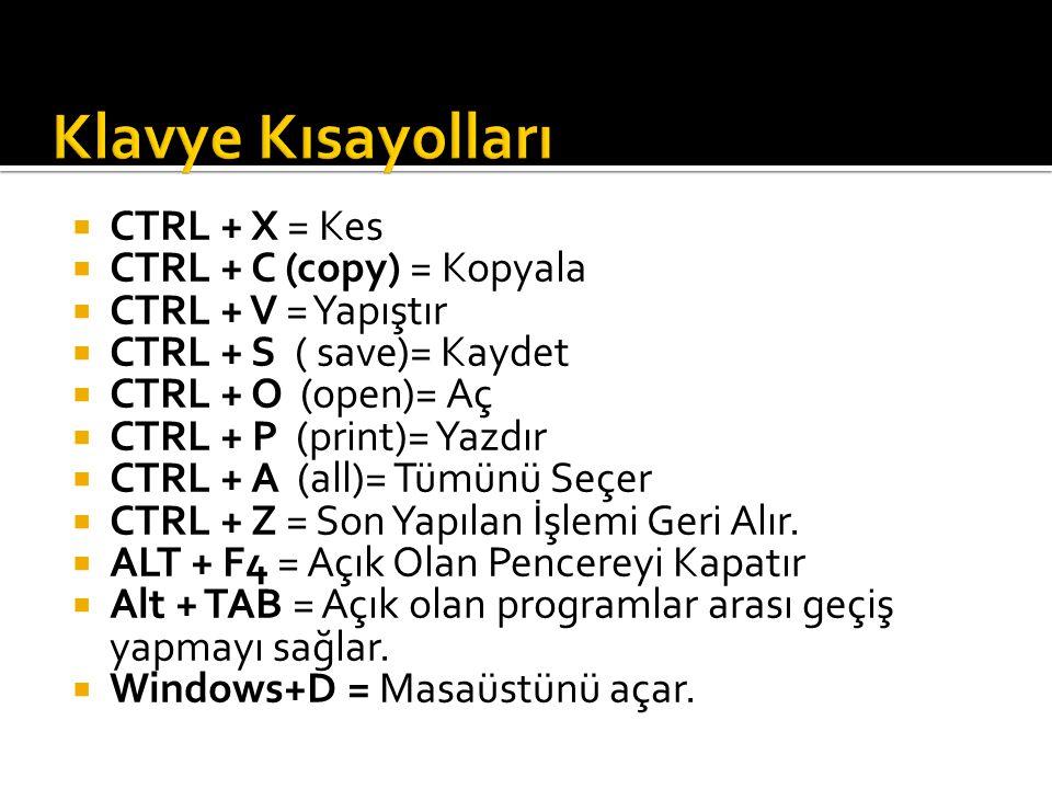  CTRL + X = Kes  CTRL + C (copy) = Kopyala  CTRL + V = Yapıştır  CTRL + S ( save)= Kaydet  CTRL + O (open)= Aç  CTRL + P (print)= Yazdır  CTRL