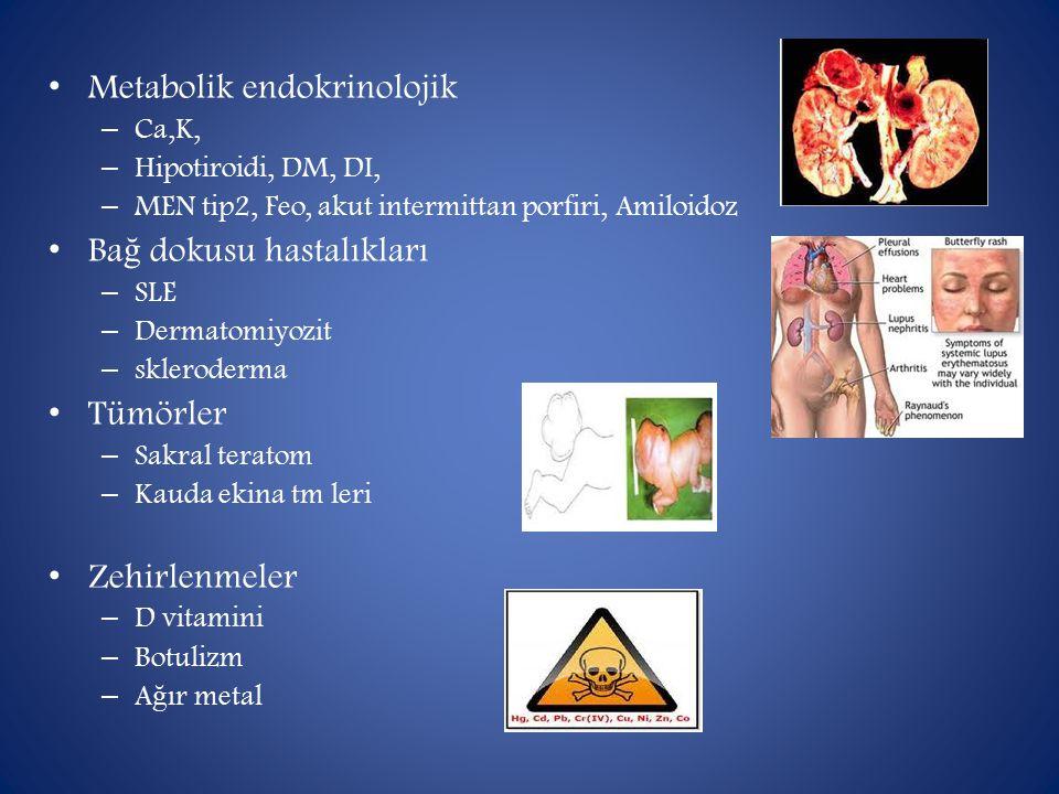 Metabolik endokrinolojik – Ca,K, – Hipotiroidi, DM, DI, – MEN tip2, Feo, akut intermittan porfiri, Amiloidoz Ba ğ dokusu hastalıkları – SLE – Dermatom