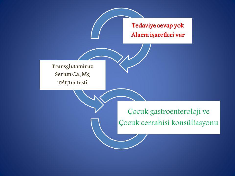 Tedaviye cevap yok Alarm i ş aretleri var Transglutaminaz Serum Ca, Mg TFT,Ter testi Çocuk gastroenteroloji ve Çocuk cerrahisi konsültasyonu