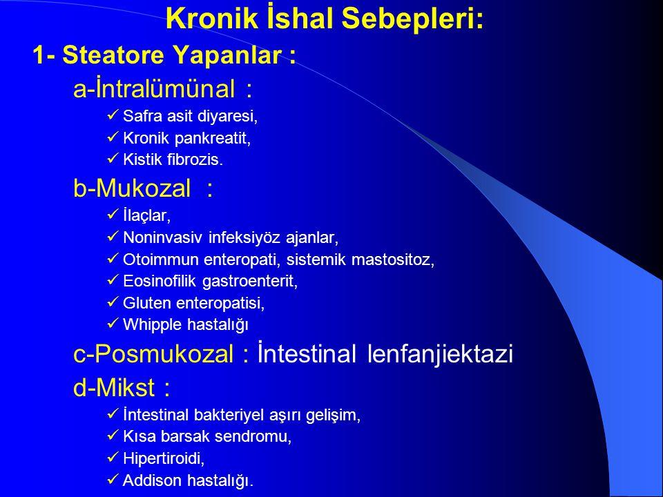Kronik İshal Sebepleri: 1- Steatore Yapanlar : a-İntralümünal : Safra asit diyaresi, Kronik pankreatit, Kistik fibrozis. b-Mukozal : İlaçlar, Noninvas