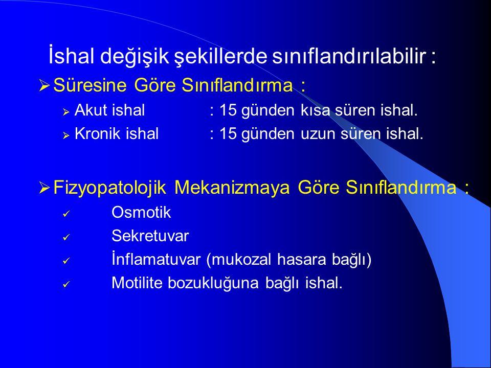 İshal değişik şekillerde sınıflandırılabilir :  Süresine Göre Sınıflandırma :  Akut ishal: 15 günden kısa süren ishal.  Kronik ishal: 15 günden uzu