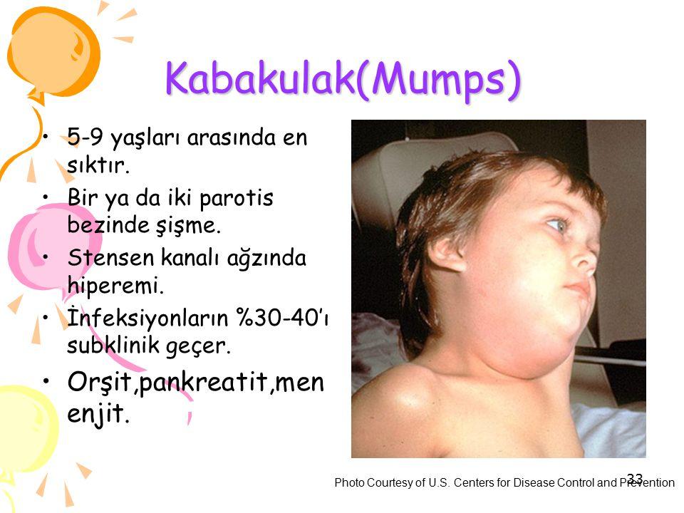 Kabakulak(Mumps) 5-9 yaşları arasında en sıktır.Bir ya da iki parotis bezinde şişme.
