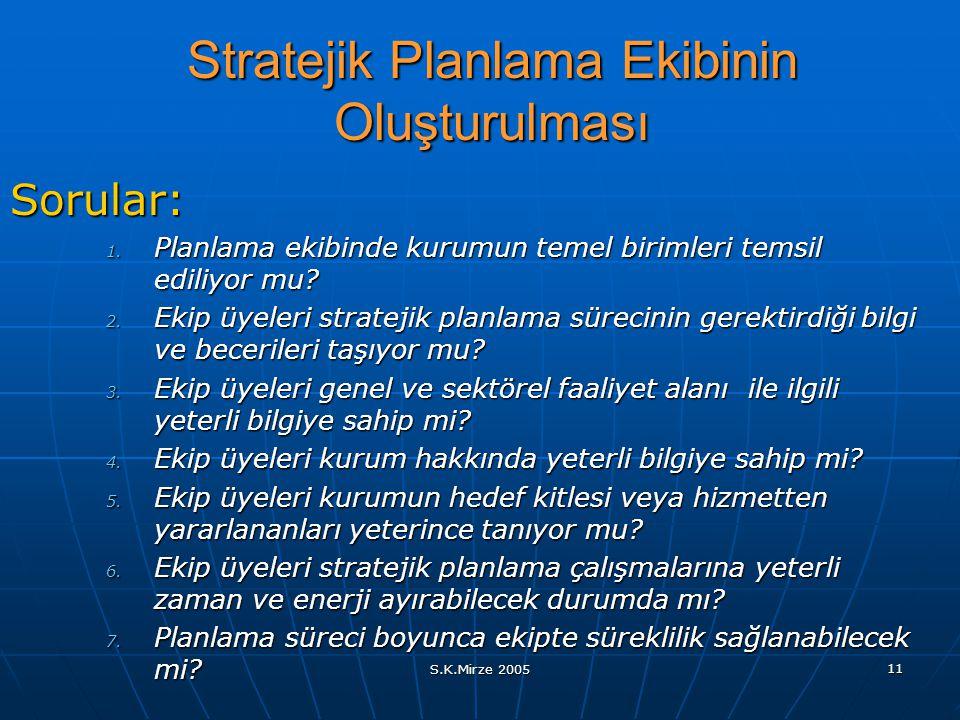 S.K.Mirze 2005 11 Stratejik Planlama Ekibinin Oluşturulması Sorular: 1. Planlama ekibinde kurumun temel birimleri temsil ediliyor mu? 2. Ekip üyeleri