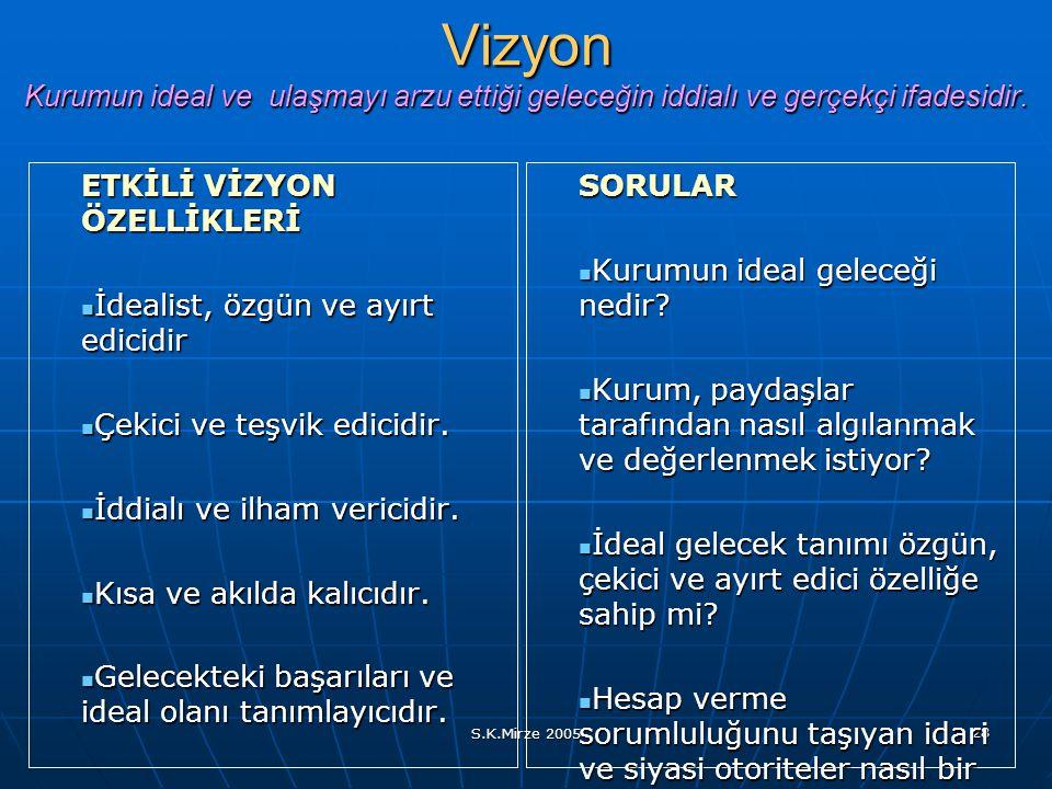 S.K.Mirze 2005 28 Vizyon Kurumun ideal ve ulaşmayı arzu ettiği geleceğin iddialı ve gerçekçi ifadesidir. ETKİLİ VİZYON ÖZELLİKLERİ İdealist, özgün ve