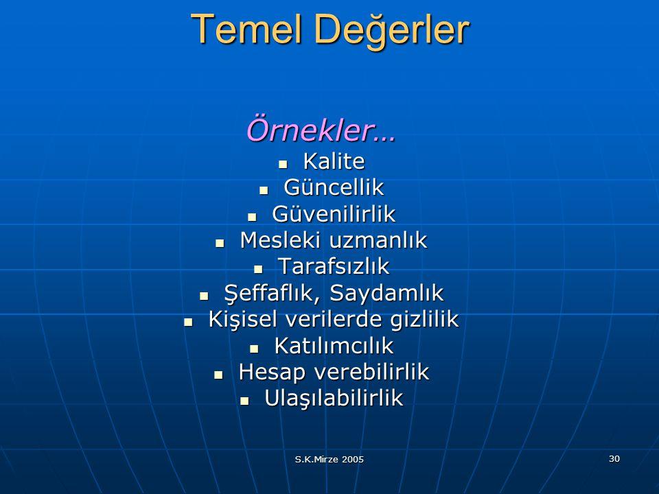 S.K.Mirze 2005 30 Temel Değerler Örnekler… Kalite Kalite Güncellik Güncellik Güvenilirlik Güvenilirlik Mesleki uzmanlık Mesleki uzmanlık Tarafsızlık T
