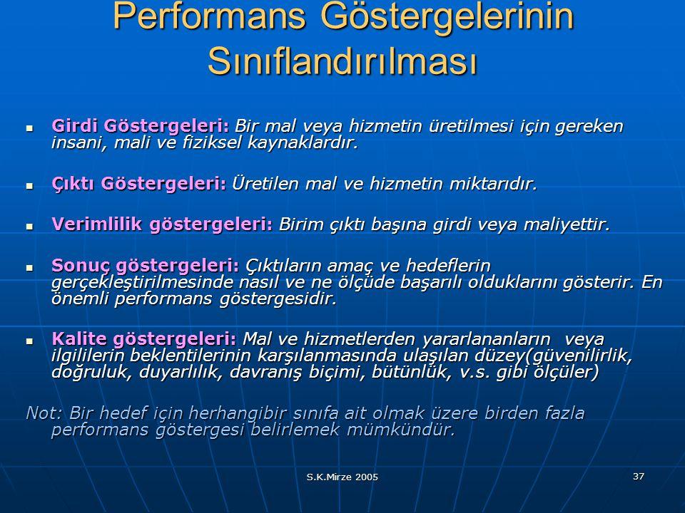 S.K.Mirze 2005 37 Performans Göstergelerinin Sınıflandırılması Girdi Göstergeleri: Bir mal veya hizmetin üretilmesi için gereken insani, mali ve fizik