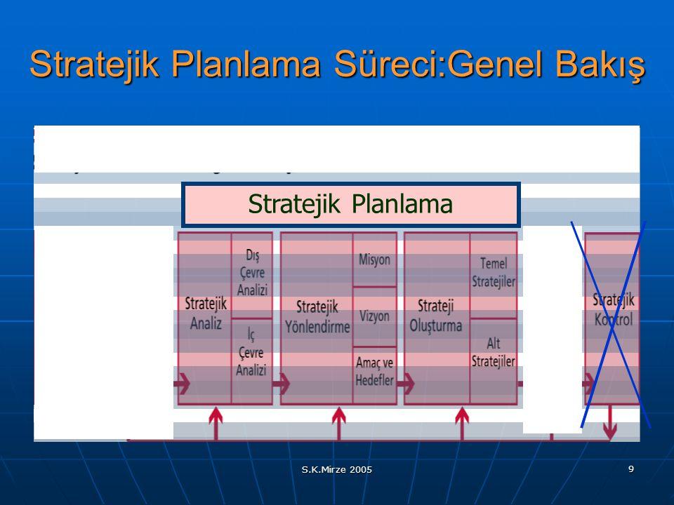 9 Stratejik Planlama Süreci:Genel Bakış Stratejik Planlama Kadriiiii hmkkkn