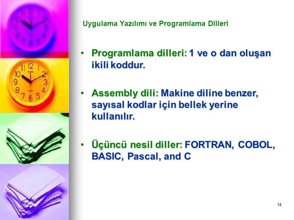 14 Uygulama Yazılımı ve Programlama Dilleri Programlama dilleri: 1 ve o dan oluşan ikili koddur.Programlama dilleri: 1 ve o dan oluşan ikili koddur.