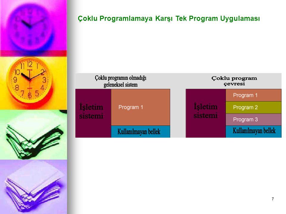 8 Sistem Yazılımı ve PC İşletim Sistemleri Çoklu Görev Tek kullanıcılı işletim sistemlerinde çoklu program kabiliyeti.Tek kullanıcılı işletim sistemlerinde çoklu program kabiliyeti.