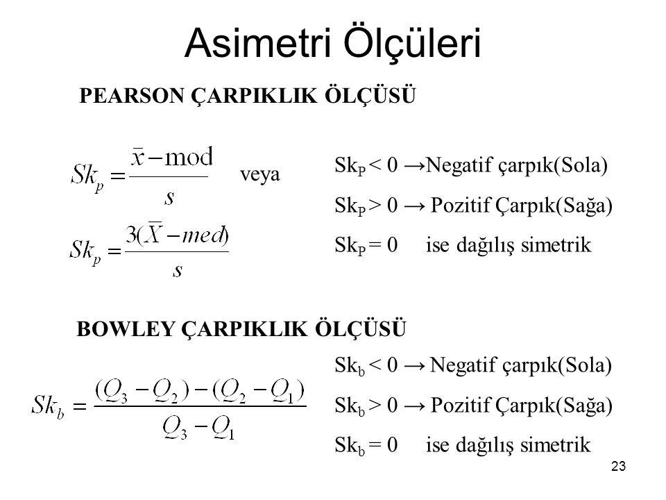 23 Asimetri Ölçüleri PEARSON ÇARPIKLIK ÖLÇÜSÜ Sk P < 0 →Negatif çarpık(Sola) Sk P > 0 → Pozitif Çarpık(Sağa) Sk P = 0 ise dağılış simetrik veya BOWLEY