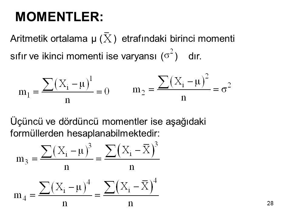 28 MOMENTLER: Üçüncü ve dördüncü momentler ise aşağıdaki formüllerden hesaplanabilmektedir: Aritmetik ortalama µ ( ) etrafındaki birinci momenti sıfır