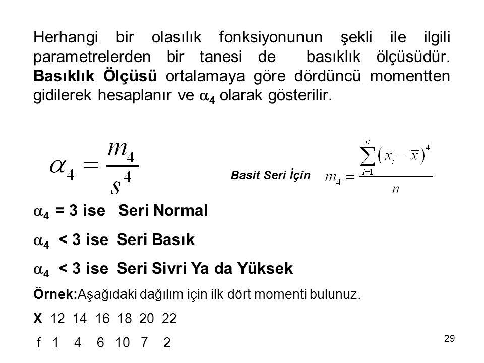 29 Herhangi bir olasılık fonksiyonunun şekli ile ilgili parametrelerden bir tanesi de basıklık ölçüsüdür. Basıklık Ölçüsü ortalamaya göre dördüncü mom