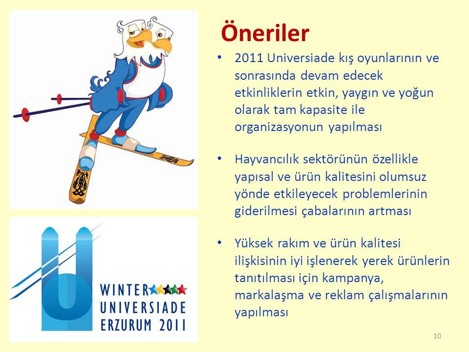 Öneriler 2011 Universiade kış oyunlarının ve sonrasında devam edecek etkinliklerin etkin, yaygın ve yoğun olarak tam kapasite ile organizasyonun yapıl