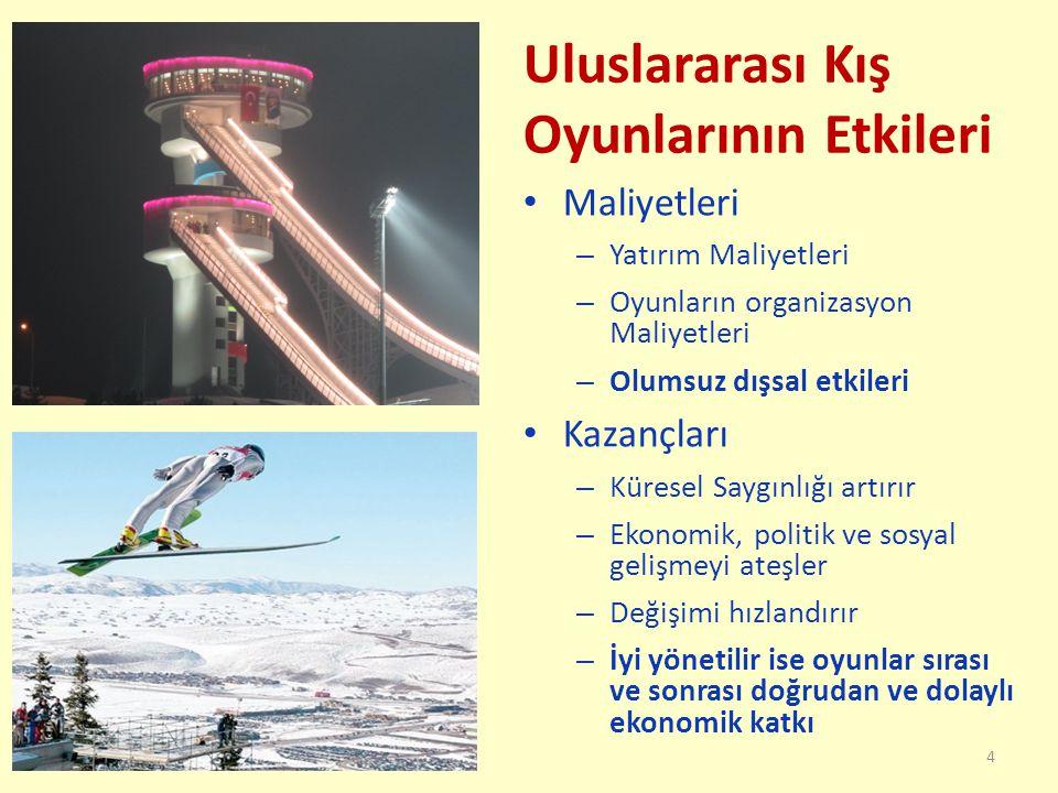 Uluslararası Kış Oyunlarının Etkileri Maliyetleri – Yatırım Maliyetleri – Oyunların organizasyon Maliyetleri – Olumsuz dışsal etkileri Kazançları – Kü
