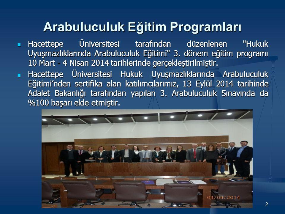 Arabuluculuk Eğitim Programları Hacettepe Üniversitesi tarafından düzenlenen Hukuk Uyuşmazlıklarında Arabuluculuk Eğitimi 4.