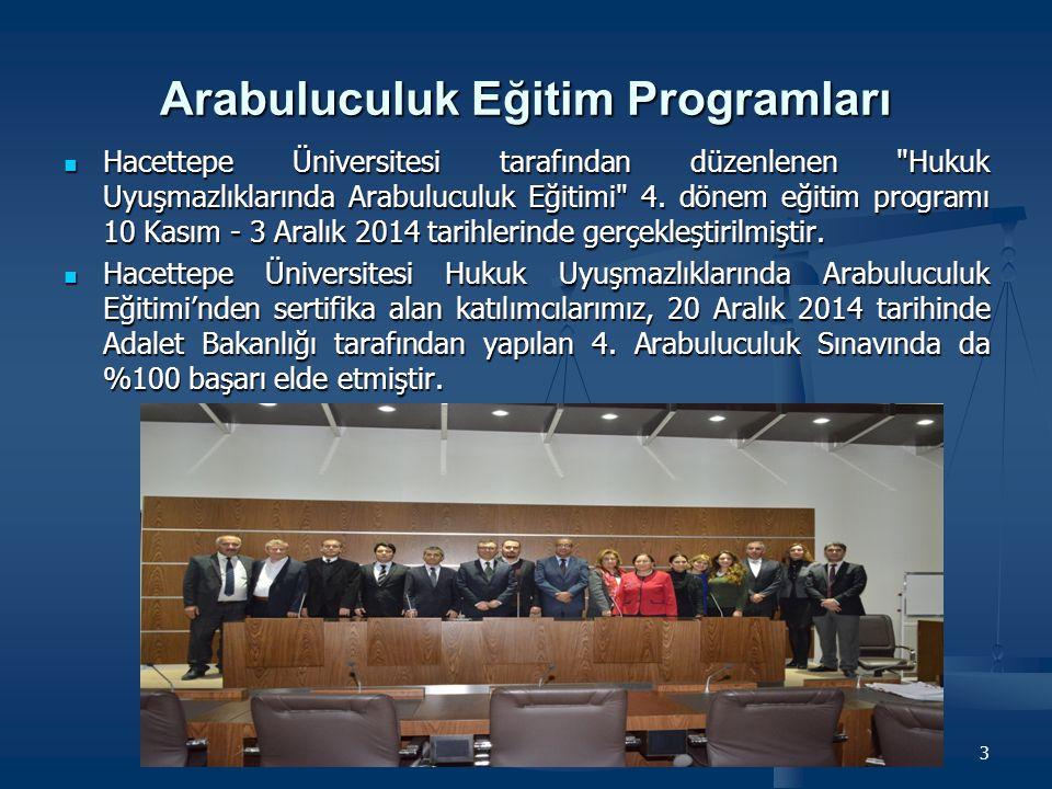 Aktüerya Hukuku ve Bilirkişilik Eğitim Programları Hacettepe Üniversitesi Tahkim Uygulama ve Araştırma Merkezi Aktüerya Hukuku ve Bilirkişilik Eğitimi Sertifika Programının 1.