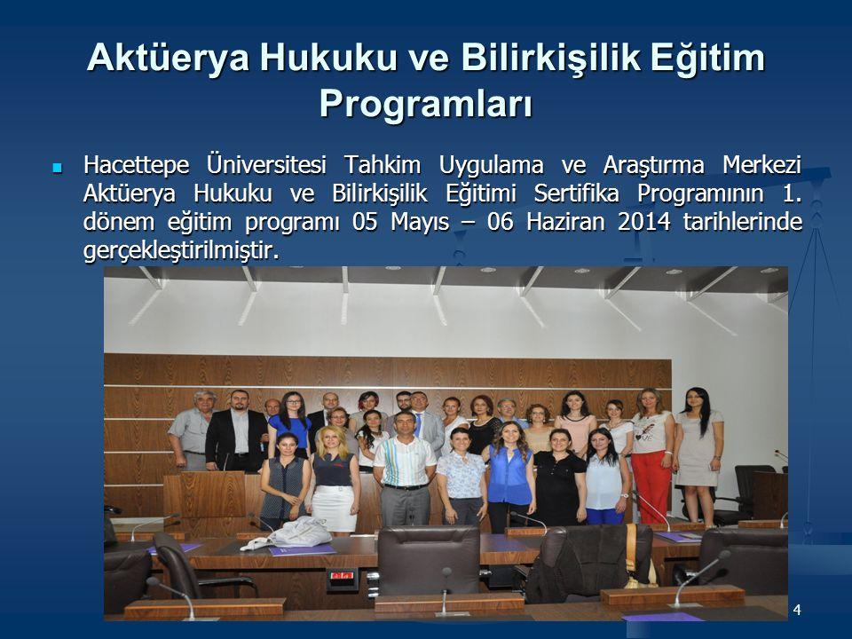 Aktüerya Hukuku ve Bilirkişilik Eğitim Programları Hacettepe Üniversitesi Tahkim Uygulama ve Araştırma Merkezi Aktüerya Hukuku ve Bilirkişilik Eğitimi Sertifika Programının 2.