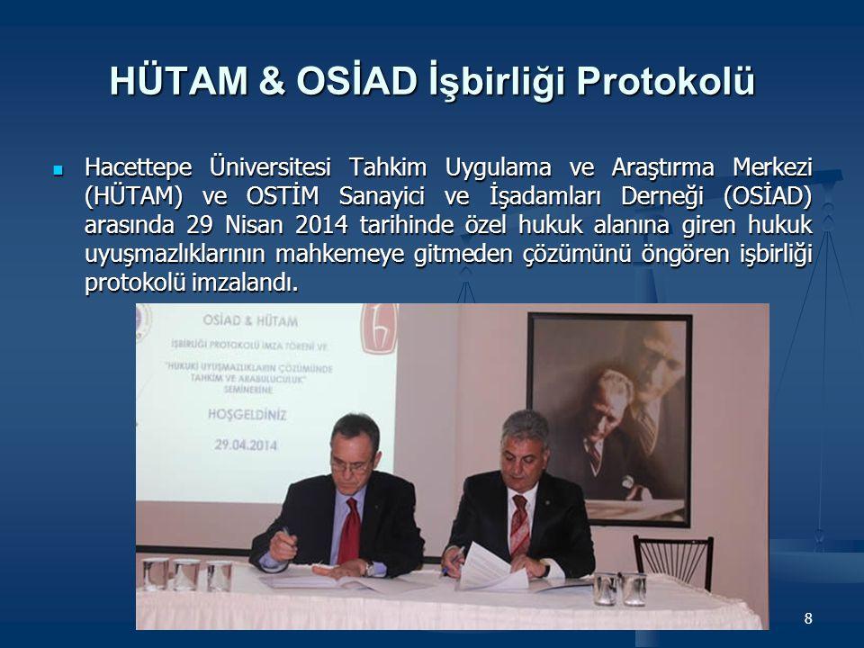 HÜTAM & OSİAD İşbirliği Protokolü Hacettepe Üniversitesi Tahkim Uygulama ve Araştırma Merkezi (HÜTAM) ve OSTİM Sanayici ve İşadamları Derneği (OSİAD)