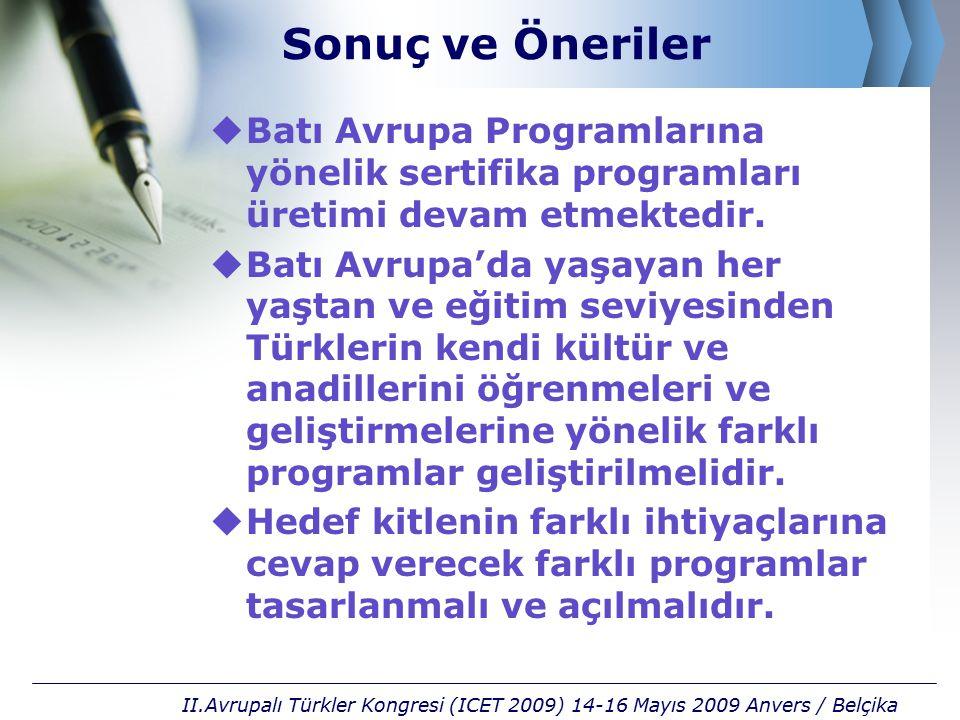 Sonuç ve Öneriler  Batı Avrupa Programlarına yönelik sertifika programları üretimi devam etmektedir.  Batı Avrupa'da yaşayan her yaştan ve eğitim se