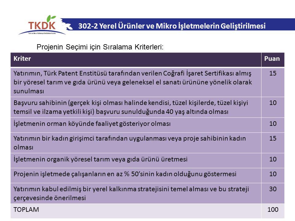 302-2 Yerel Ürünler ve Mikro İşletmelerin Geliştirilmesi KriterPuan Yatırımın, Türk Patent Enstitüsü tarafından verilen Coğrafi İşaret Sertifikası alm
