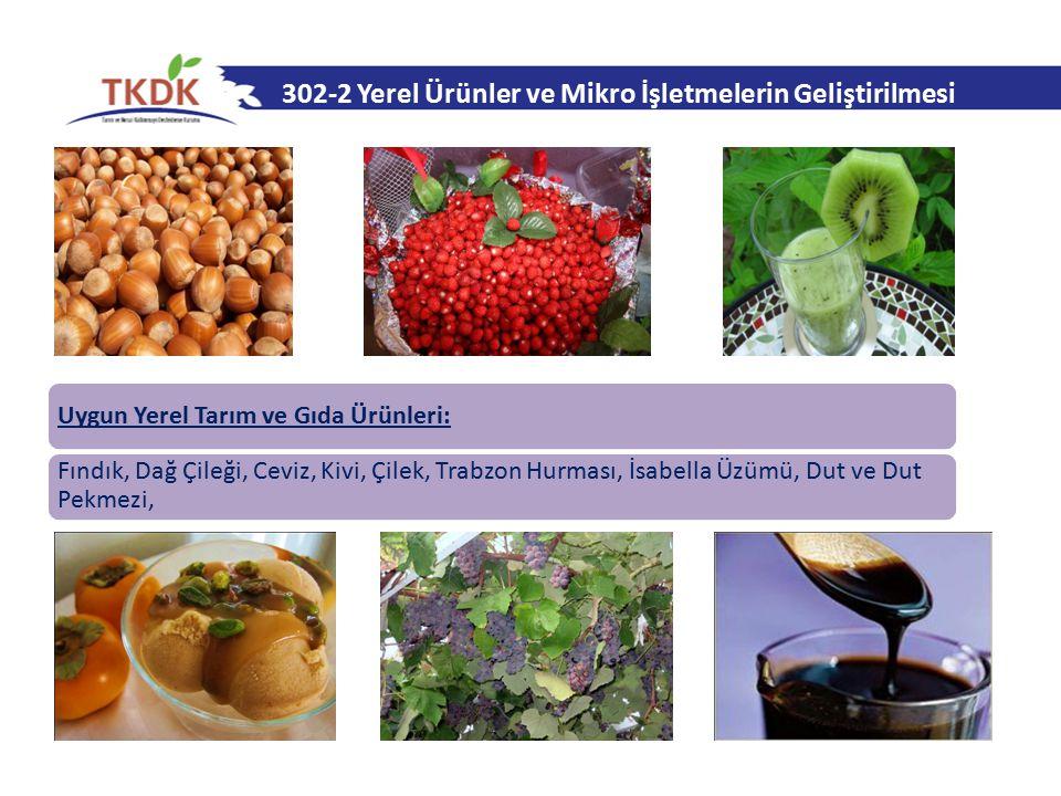 Uygun Yerel Tarım ve Gıda Ürünleri: Fındık, Dağ Çileği, Ceviz, Kivi, Çilek, Trabzon Hurması, İsabella Üzümü, Dut ve Dut Pekmezi,