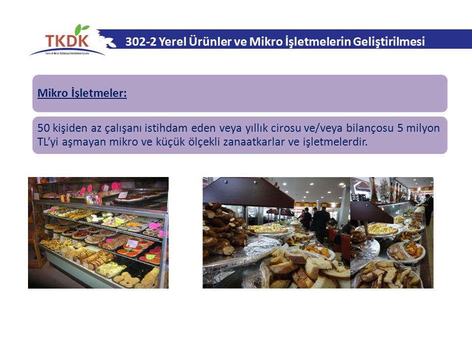 302-2 Yerel Ürünler ve Mikro İşletmelerin Geliştirilmesi Mikro İşletmeler: 50 kişiden az çalışanı istihdam eden veya yıllık cirosu ve/veya bilançosu 5