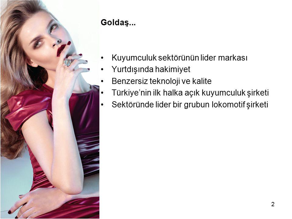 3 Goldaş Tarihçe 1993 Goldaş Kuyumculuk 1993 yılında, Merter, İstanbul da, Yalınkaya Grubu tarafından kuruldu.