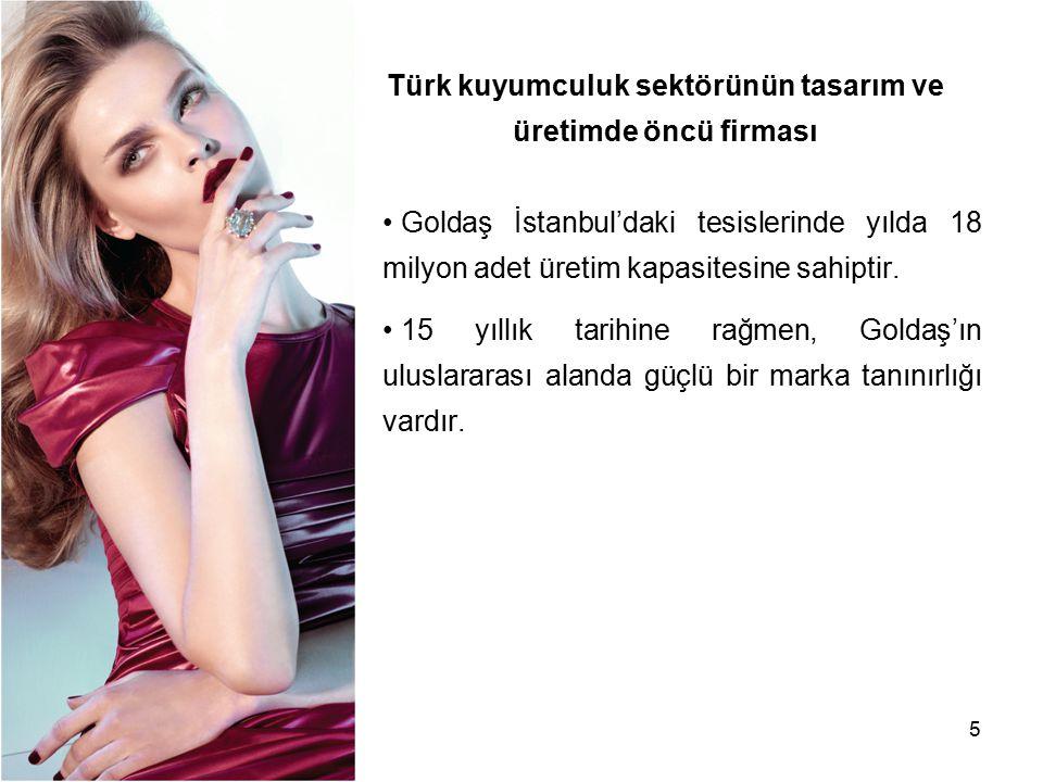 5 Goldaş İstanbul'daki tesislerinde yılda 18 milyon adet üretim kapasitesine sahiptir. 15 yıllık tarihine rağmen, Goldaş'ın uluslararası alanda güçlü