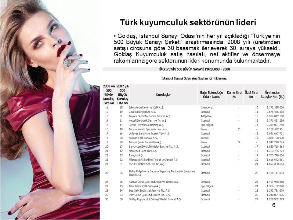 """6 Goldaş, İstanbul Sanayi Odası'nın her yıl açıkladığı """"Türkiye'nin 500 Büyük Sanayi Şirketi"""" araştırmasında, 2008 yılı (üretimden satış) cirosuna gör"""