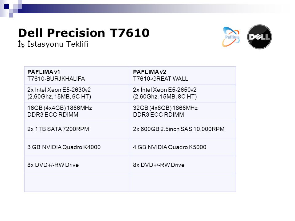 Dell Precision T7610 İş İstasyonu Teklifi PAFLIMA v1 T7610-BURJKHALIFA PAFLIMA v2 T7610-GREAT WALL 2x Intel Xeon E5-2630v2 (2,60Ghz, 15MB, 6C HT) 2x Intel Xeon E5-2650v2 (2,60Ghz, 15MB, 8C HT) 16GB (4x4GB) 1866MHz DDR3 ECC RDIMM 32GB (4x8GB) 1866MHz DDR3 ECC RDIMM 2x 1TB SATA 7200RPM2x 600GB 2.5inch SAS 10.000RPM 3 GB NVIDIA Quadro K40004 GB NVIDIA Quadro K5000 8x DVD+/-RW Drive