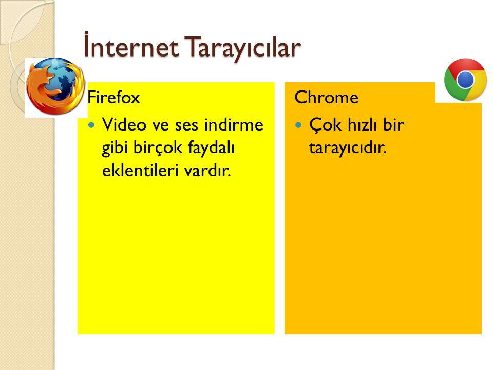 İ nternet Tarayıcılar Firefox Video ve ses indirme gibi birçok faydalı eklentileri vardır.