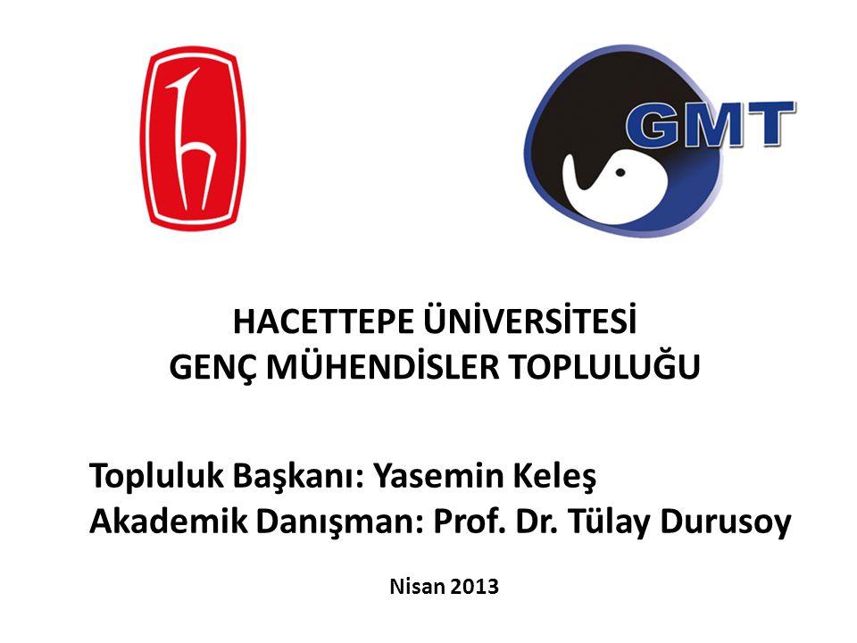 HACETTEPE ÜNİVERSİTESİ GENÇ MÜHENDİSLER TOPLULUĞU Topluluk Başkanı: Yasemin Keleş Akademik Danışman: Prof. Dr. Tülay Durusoy Nisan 2013