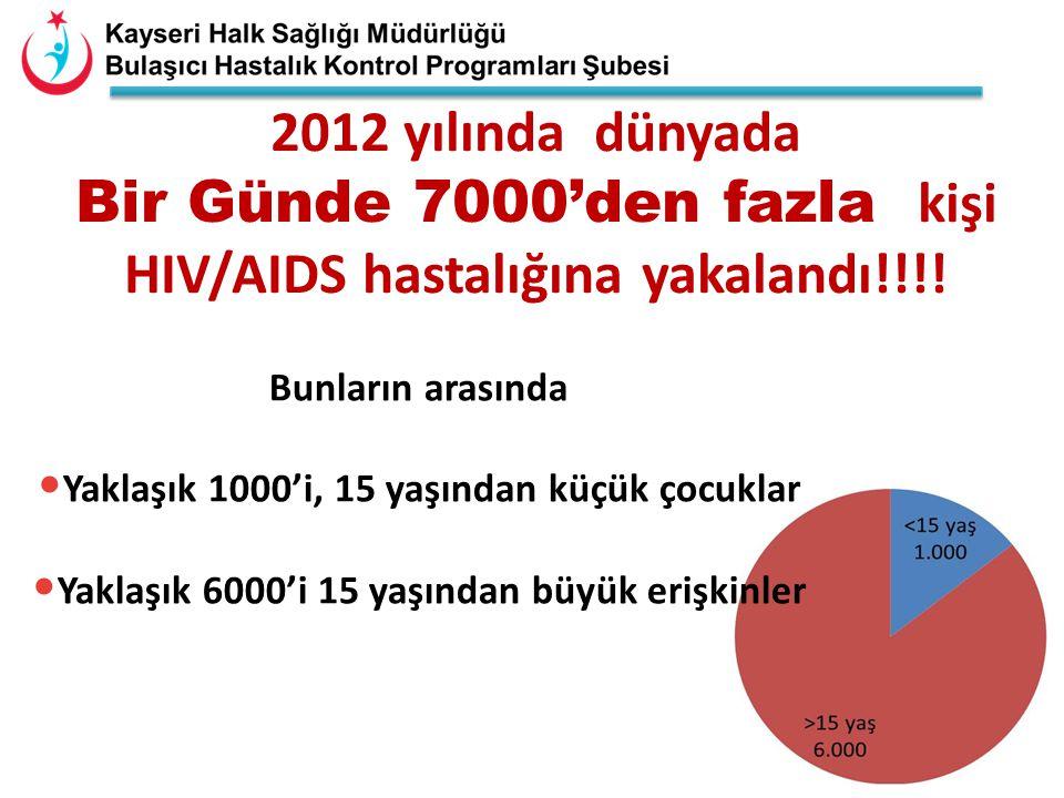 2012 yılında dünyada Bir Günde 7000'den fazla kişi HIV/AIDS hastalığına yakalandı!!!! Bunların arasında Yaklaşık 1000'i, 15 yaşından küçük çocuklar Ya