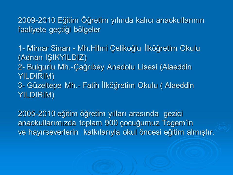  2009-2010 Eğitim Öğretim yılında kalıcı anaokullarının faaliyete geçtiği bölgeler 1- Mimar Sinan - Mh.Hilmi Çelikoğlu İlköğretim Okulu (Adnan IŞIKYI