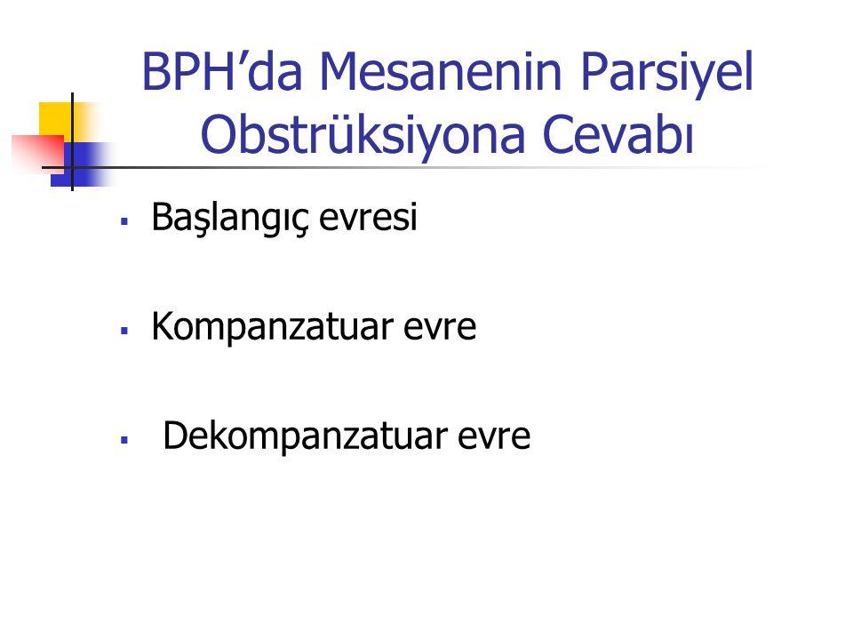 BPH'da Mesanenin Parsiyel Obstrüksiyona Cevabı  Başlangıç evresi  Kompanzatuar evre  Dekompanzatuar evre