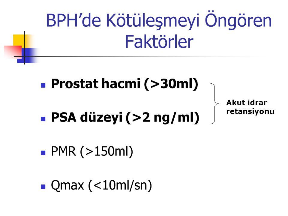 BPH'de Kötüleşmeyi Öngören Faktörler Prostat hacmi (>30ml) PSA düzeyi (>2 ng/ml) PMR (>150ml) Qmax (<10ml/sn) Akut idrar retansiyonu