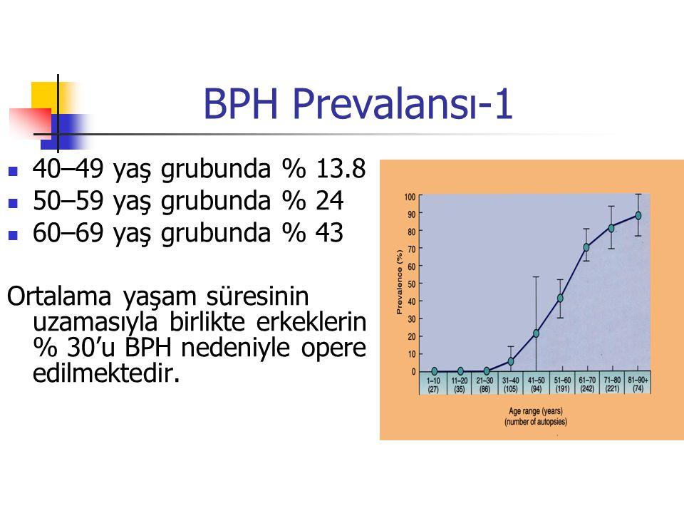 BPH Prevalansı-1 40–49 yaş grubunda % 13.8 50–59 yaş grubunda % 24 60–69 yaş grubunda % 43 Ortalama yaşam süresinin uzamasıyla birlikte erkeklerin % 3