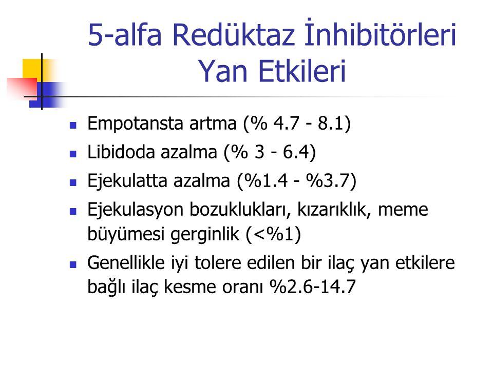 5-alfa Redüktaz İnhibitörleri Yan Etkileri Empotansta artma (% 4.7 - 8.1) Libidoda azalma (% 3 - 6.4) Ejekulatta azalma (%1.4 - %3.7) Ejekulasyon bozu