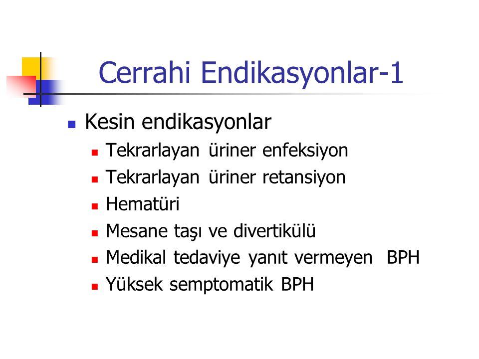 Cerrahi Endikasyonlar-1 Kesin endikasyonlar Tekrarlayan üriner enfeksiyon Tekrarlayan üriner retansiyon Hematüri Mesane taşı ve divertikülü Medikal te