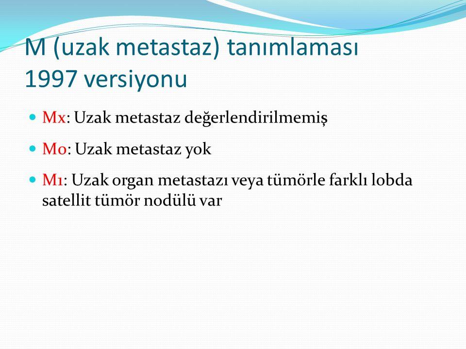 M (uzak metastaz) tanımlaması 1997 versiyonu Mx: Uzak metastaz değerlendirilmemiş M0: Uzak metastaz yok M1: Uzak organ metastazı veya tümörle farklı lobda satellit tümör nodülü var