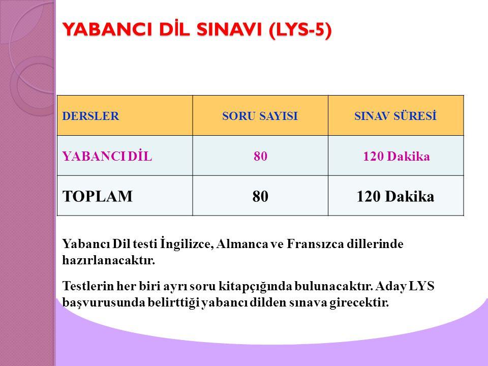 YABANCI D İ L SINAVI (LYS-5) DERSLERSORU SAYISISINAV SÜRESİ YABANCI DİL80120 Dakika TOPLAM80120 Dakika Yabancı Dil testi İngilizce, Almanca ve Fransızca dillerinde hazırlanacaktır.