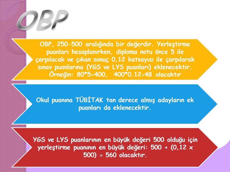 OBP, 250-500 aralığında bir değerdir.