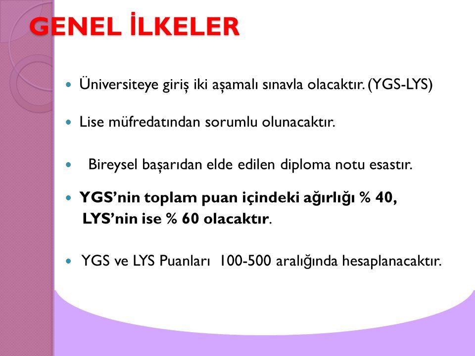 GENEL İ LKELER Üniversiteye giriş iki aşamalı sınavla olacaktır.